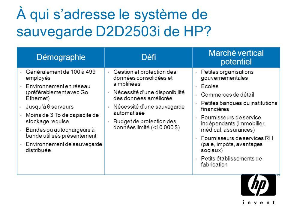 À qui s'adresse le système de sauvegarde D2D2503i de HP