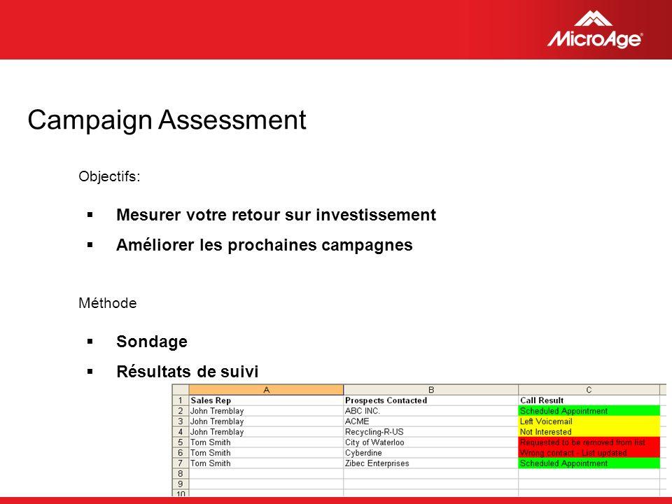 Campaign Assessment Mesurer votre retour sur investissement