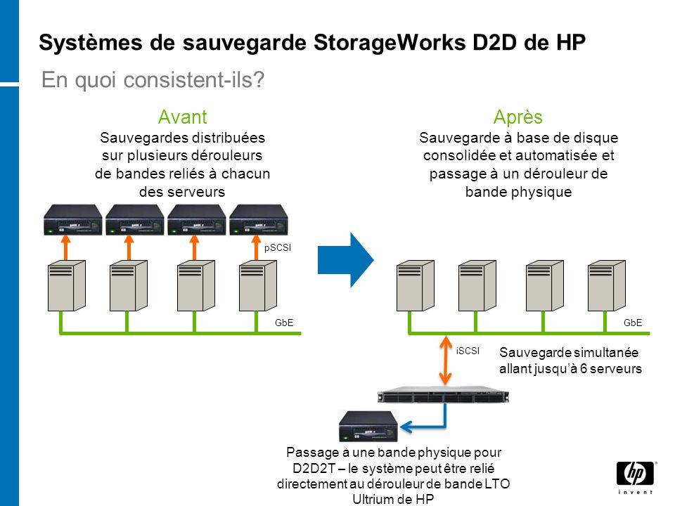 Systèmes de sauvegarde StorageWorks D2D de HP