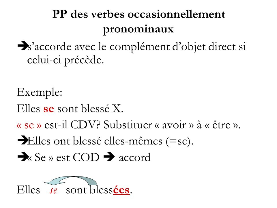 PP des verbes occasionnellement pronominaux