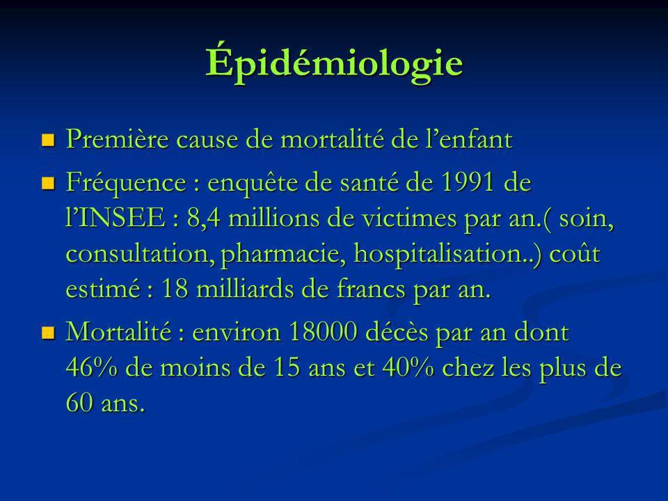 Épidémiologie Première cause de mortalité de l'enfant
