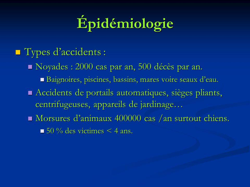 Épidémiologie Types d'accidents :