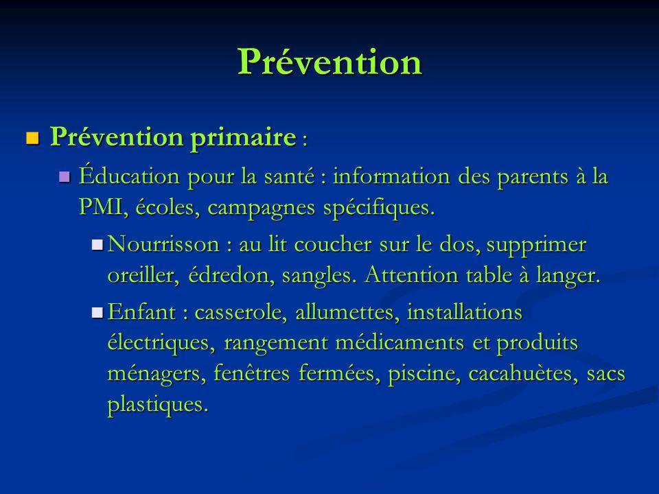 Prévention Prévention primaire :