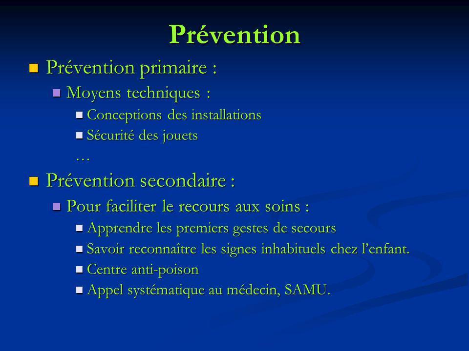 Prévention Prévention primaire : Prévention secondaire :
