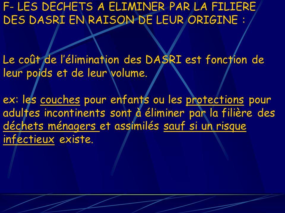 F- LES DECHETS A ELIMINER PAR LA FILIERE DES DASRI EN RAISON DE LEUR ORIGINE : Le coût de l'élimination des DASRI est fonction de leur poids et de leur volume.