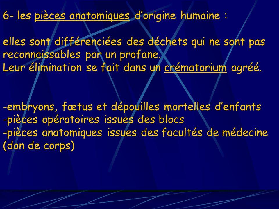 6- les pièces anatomiques d'origine humaine : elles sont différenciées des déchets qui ne sont pas reconnaissables par un profane.