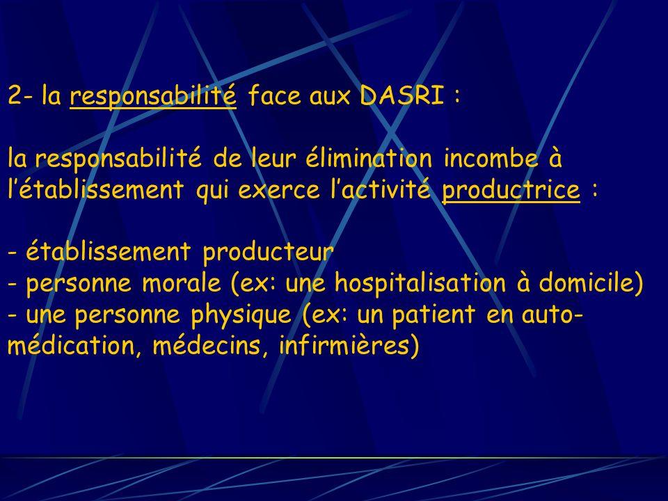 2- la responsabilité face aux DASRI : la responsabilité de leur élimination incombe à l'établissement qui exerce l'activité productrice : - établissement producteur - personne morale (ex: une hospitalisation à domicile) - une personne physique (ex: un patient en auto-médication, médecins, infirmières)