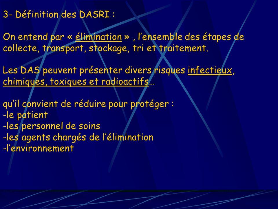 3- Définition des DASRI : On entend par « élimination » , l'ensemble des étapes de collecte, transport, stockage, tri et traitement.