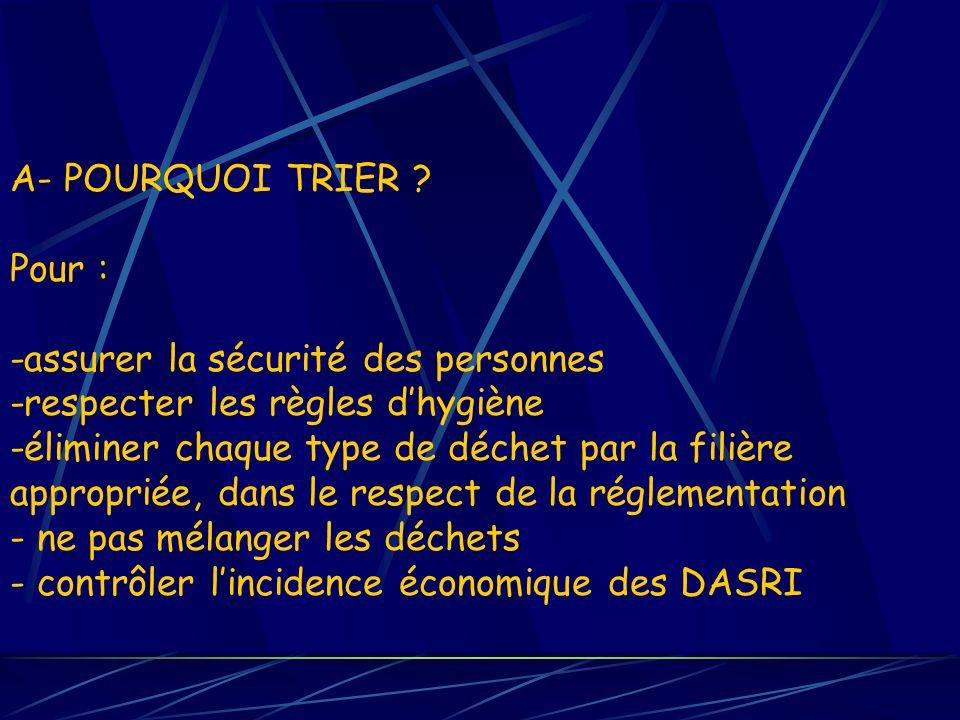 A- POURQUOI TRIER .