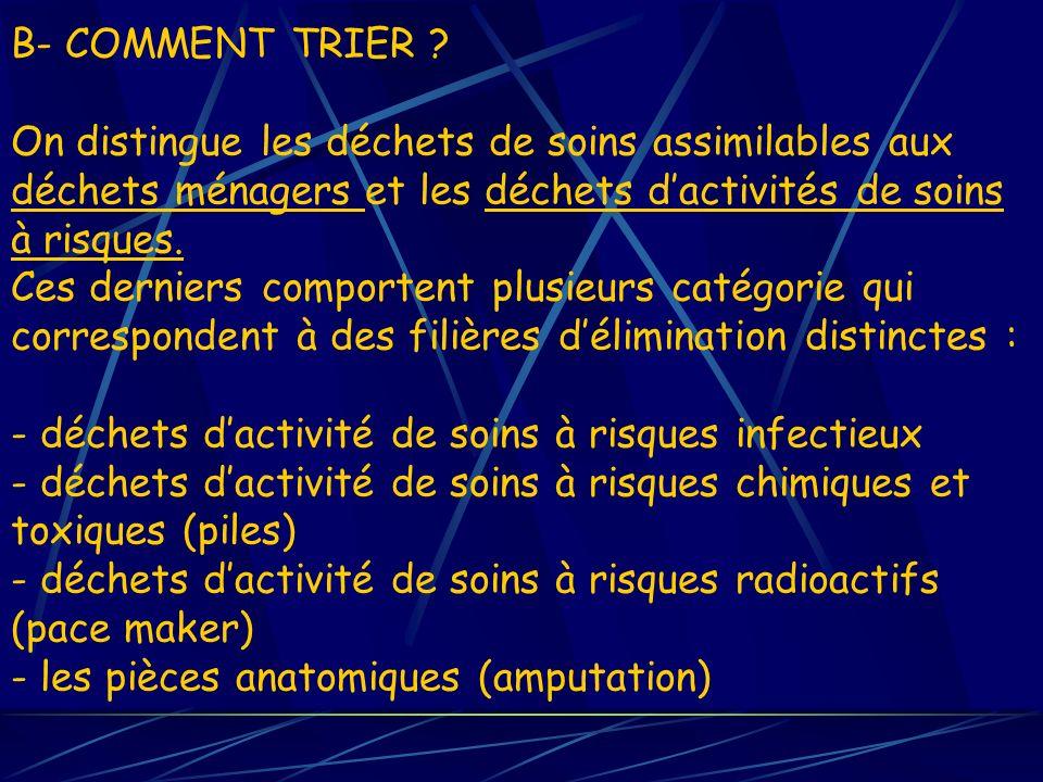 B- COMMENT TRIER .