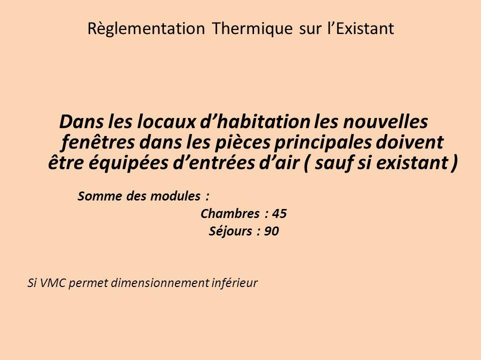 Règlementation Thermique sur l'Existant