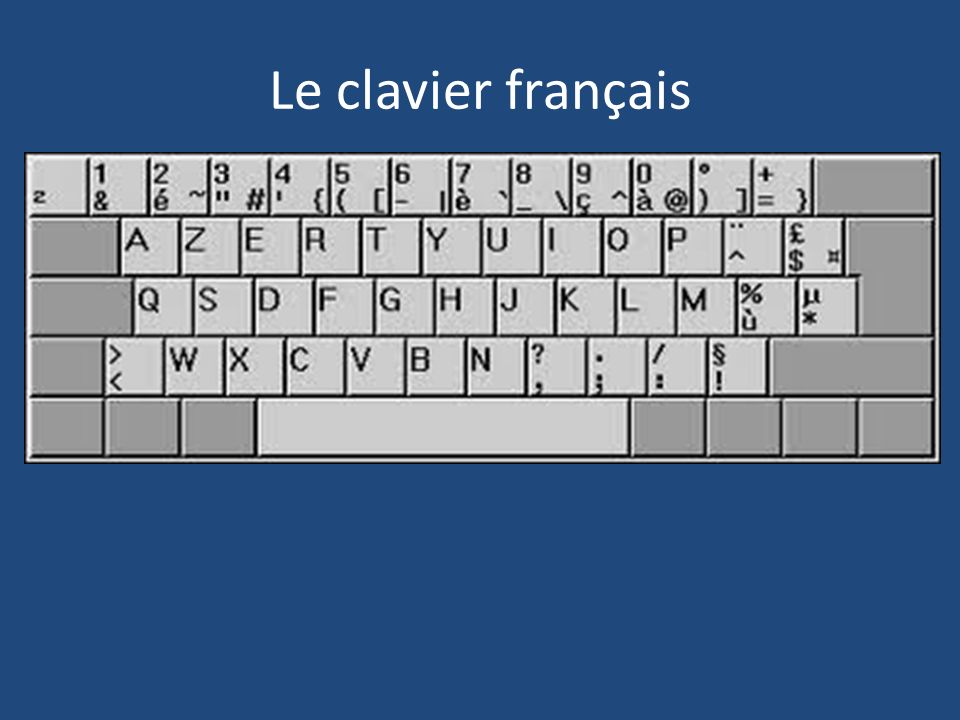 Le clavier français