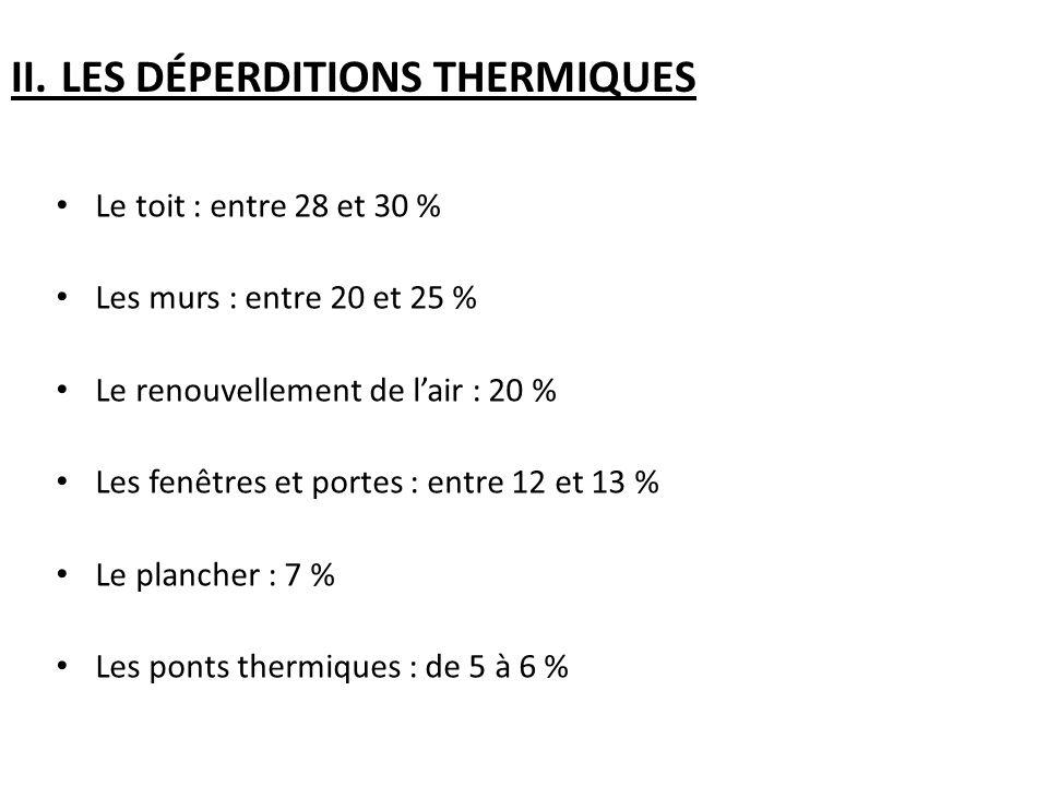 II. LES DÉPERDITIONS THERMIQUES