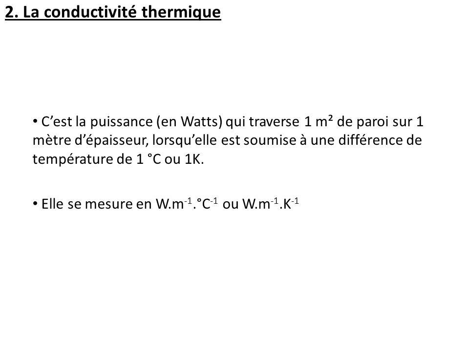 2. La conductivité thermique