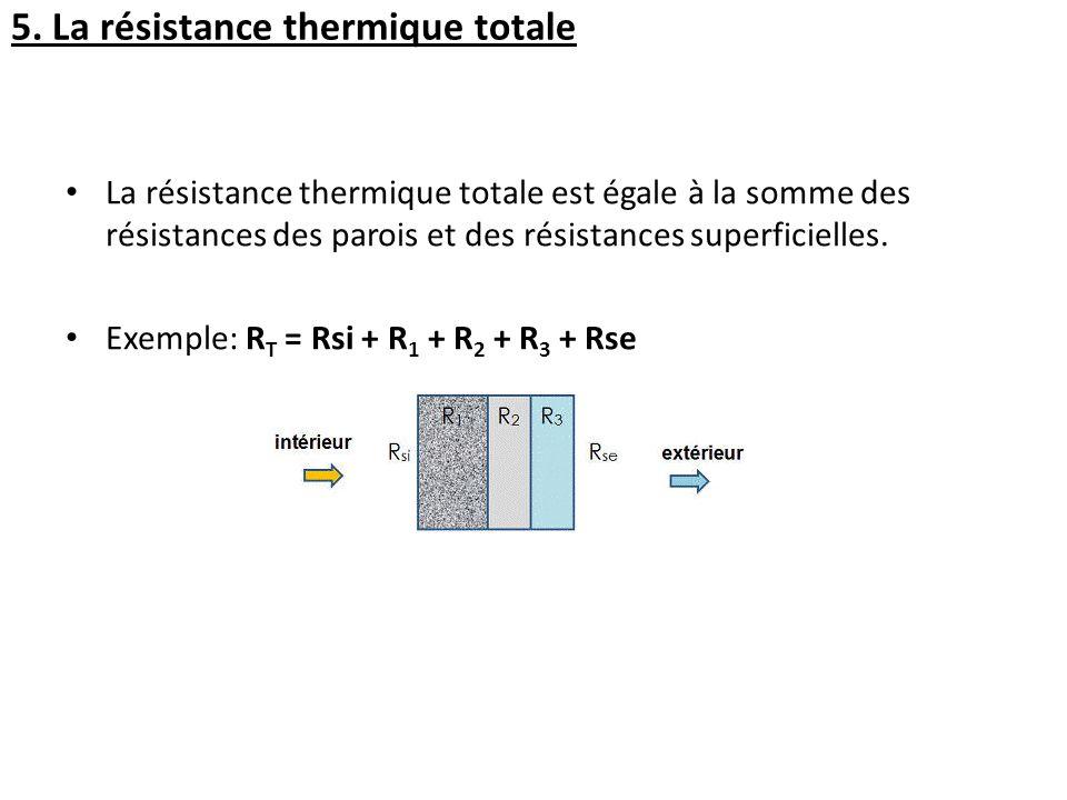 5. La résistance thermique totale