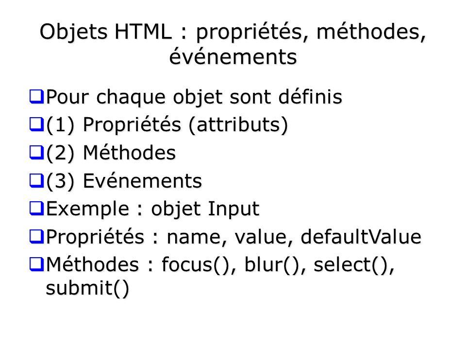 Objets HTML : propriétés, méthodes, événements