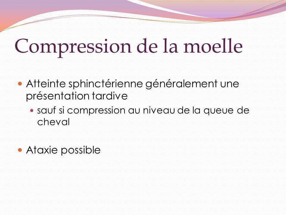 Compression de la moelle