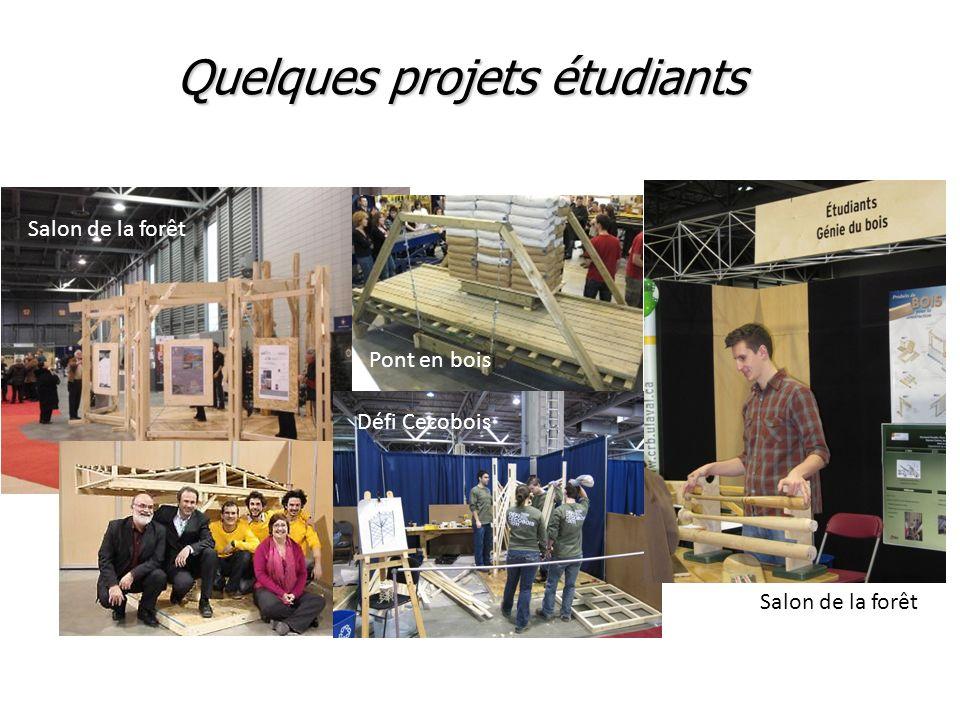 Quelques projets étudiants
