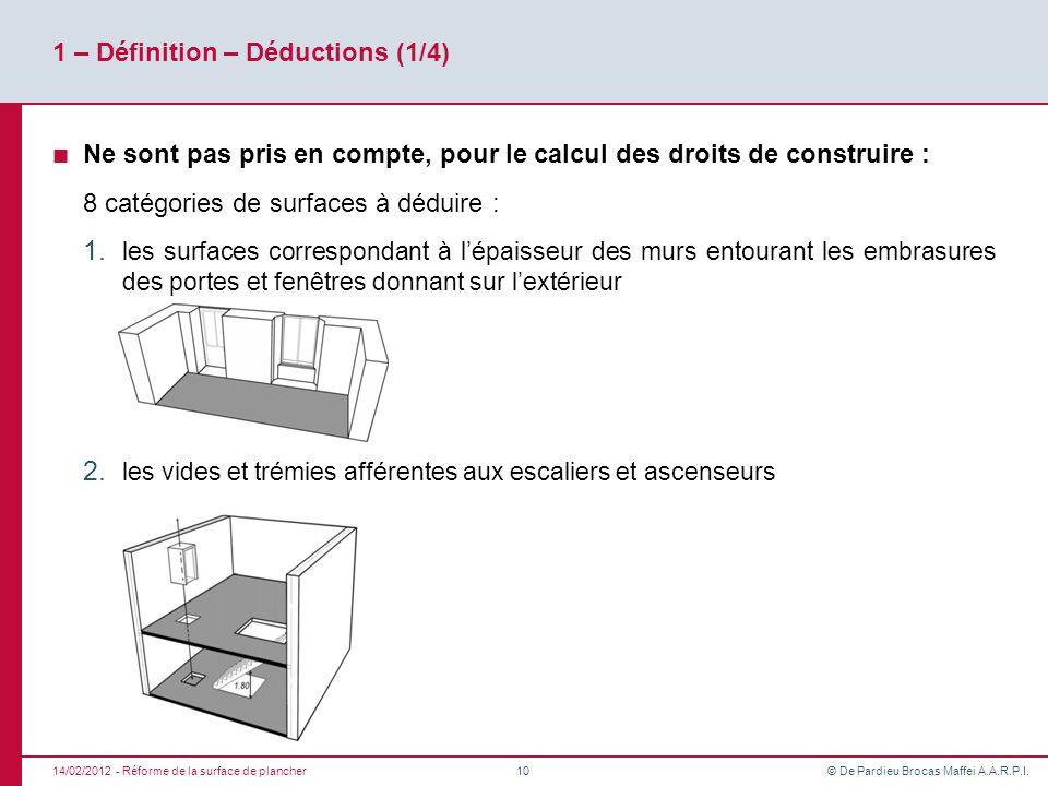 1 – Définition – Déductions (1/4)