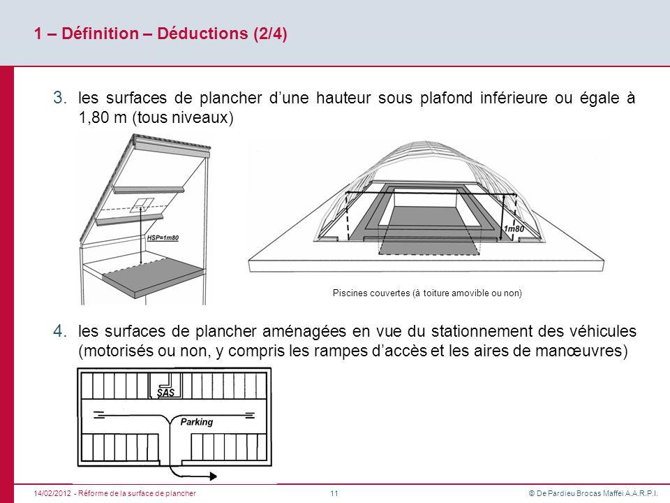 1 – Définition – Déductions (2/4)