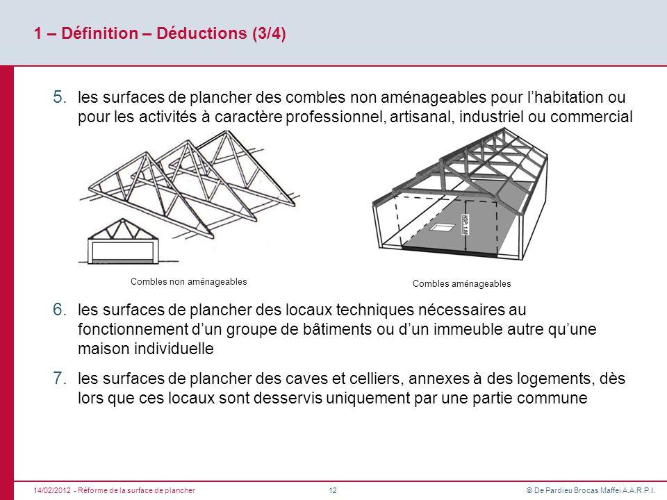 1 – Définition – Déductions (3/4)