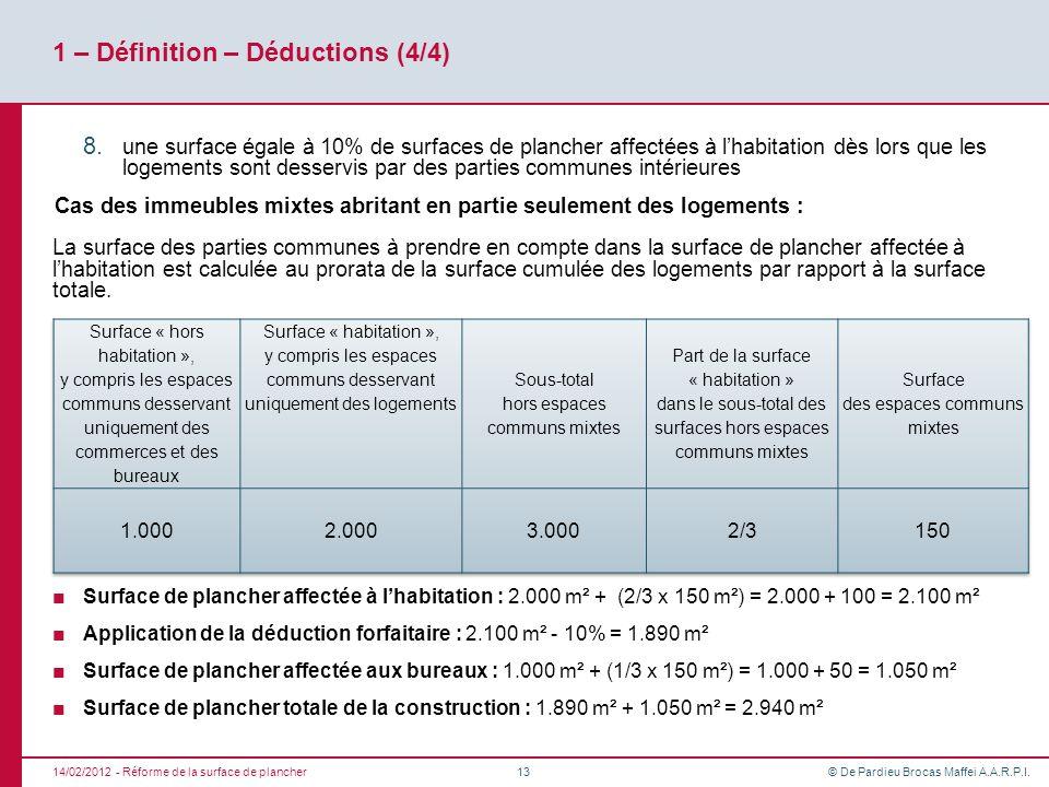1 – Définition – Déductions (4/4)