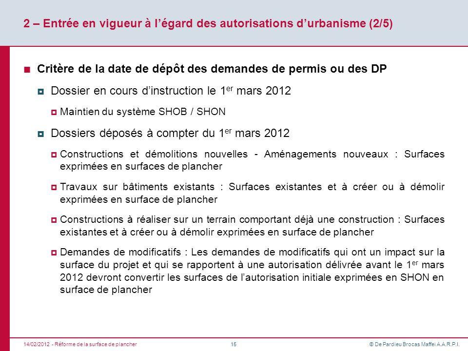 2 – Entrée en vigueur à l'égard des autorisations d'urbanisme (2/5)