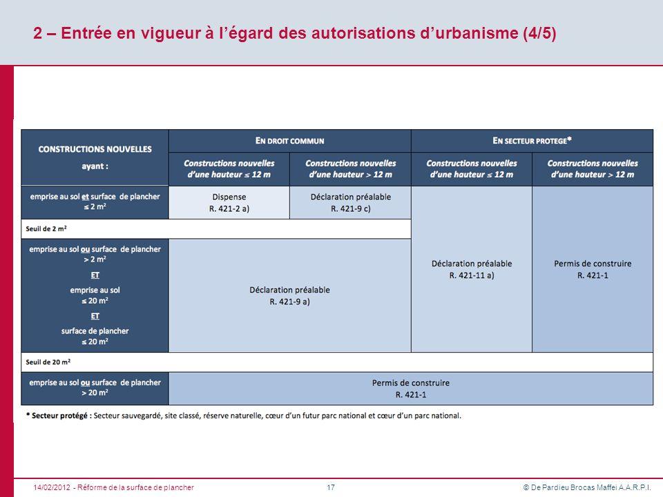 2 – Entrée en vigueur à l'égard des autorisations d'urbanisme (4/5)