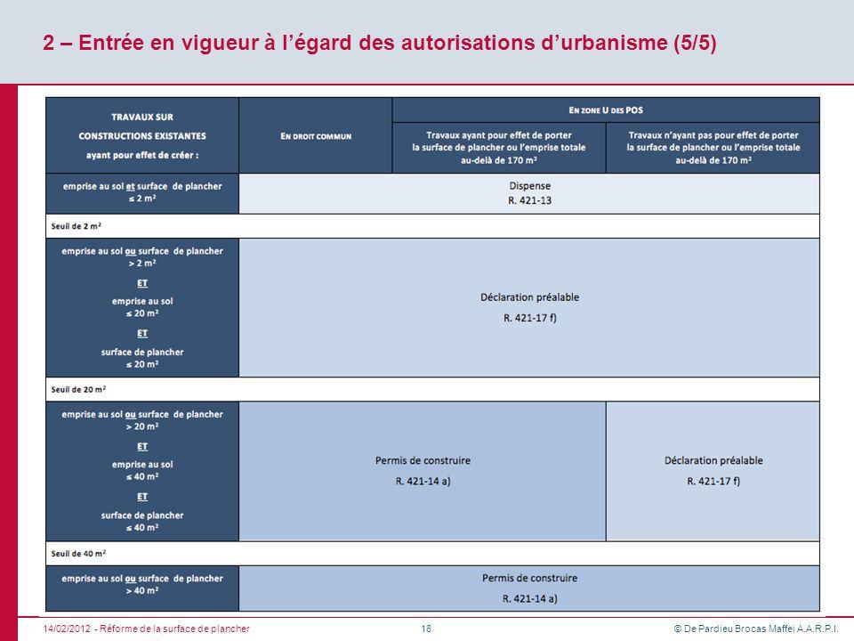 2 – Entrée en vigueur à l'égard des autorisations d'urbanisme (5/5)