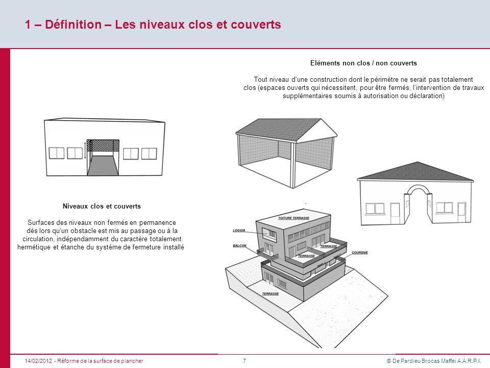 1 – Définition – Les niveaux clos et couverts