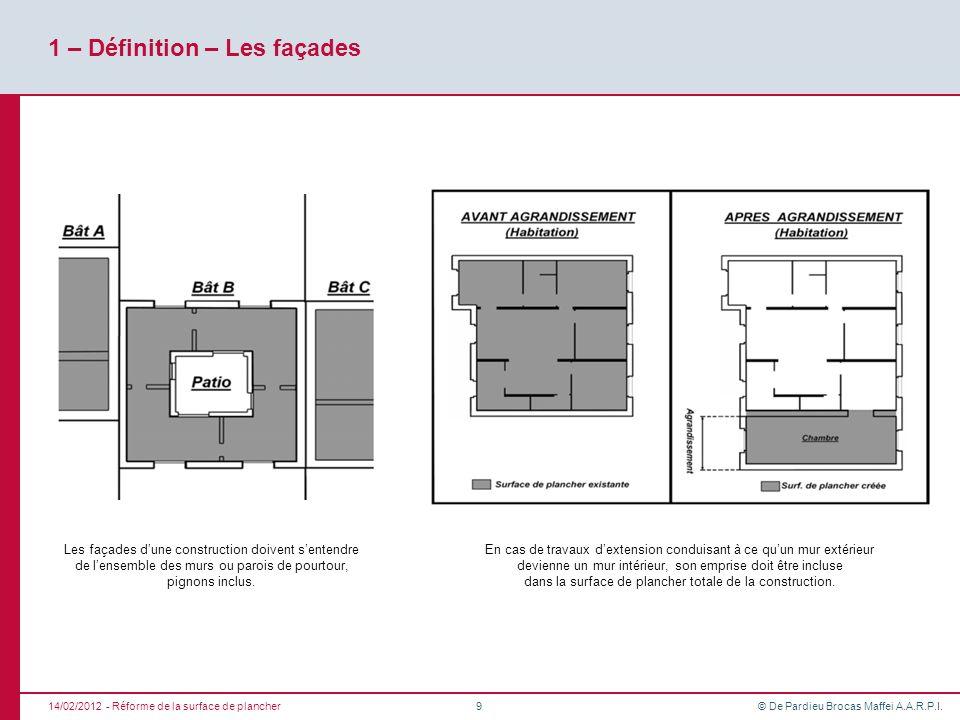 1 – Définition – Les façades