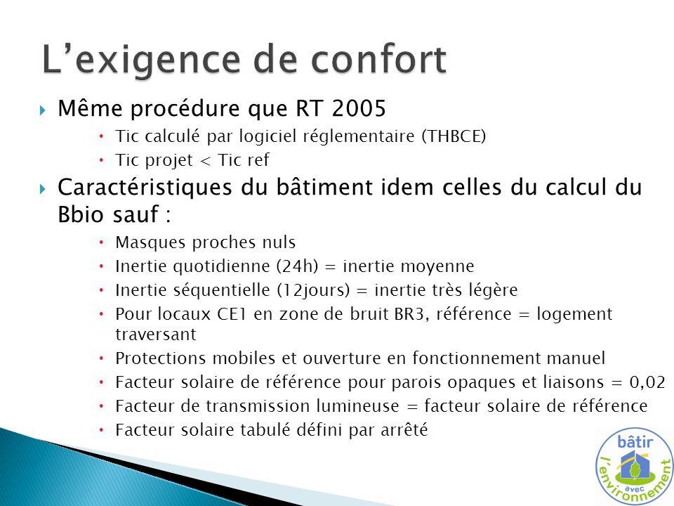 L'exigence de confort Même procédure que RT 2005