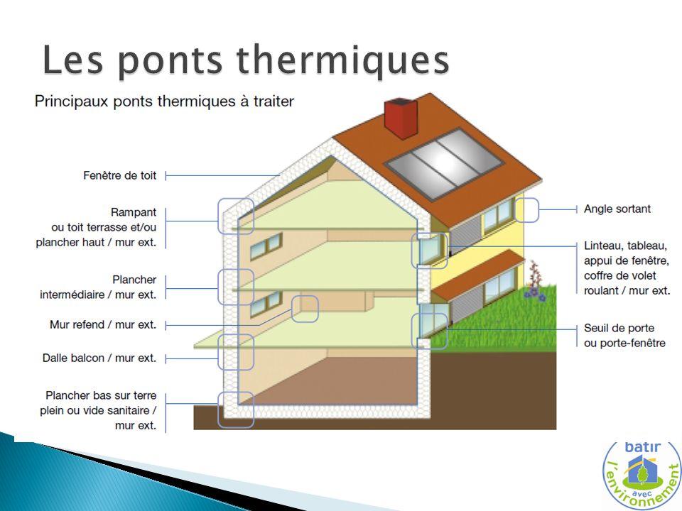 Les ponts thermiques