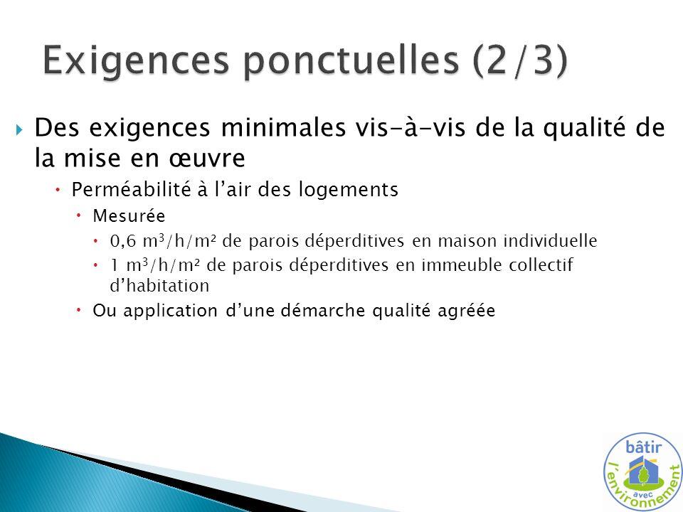 Exigences ponctuelles (2/3)