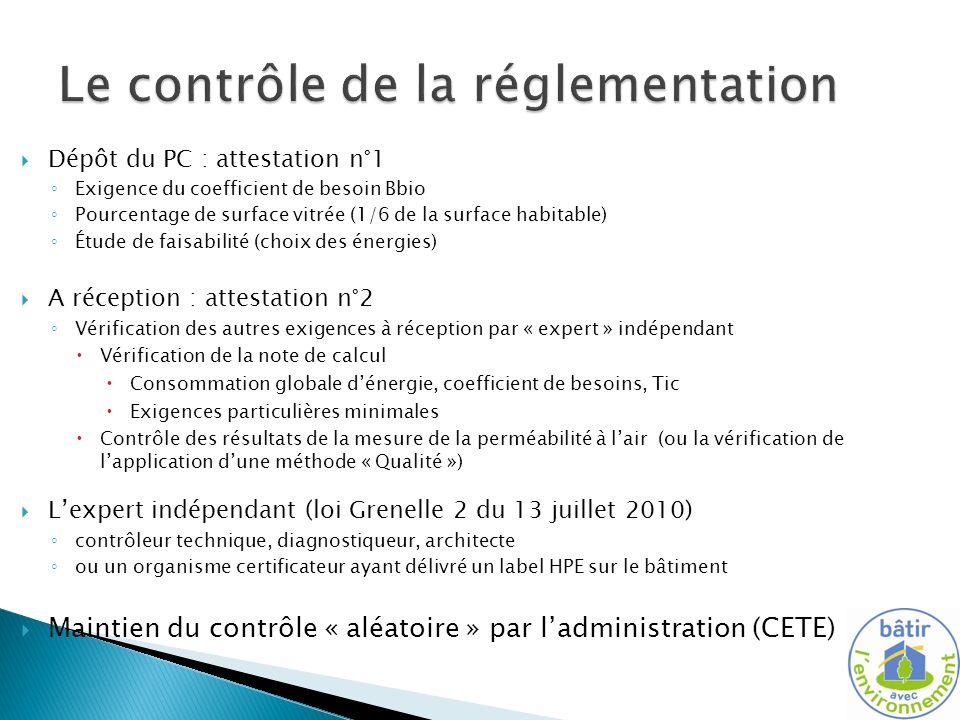 Le contrôle de la réglementation