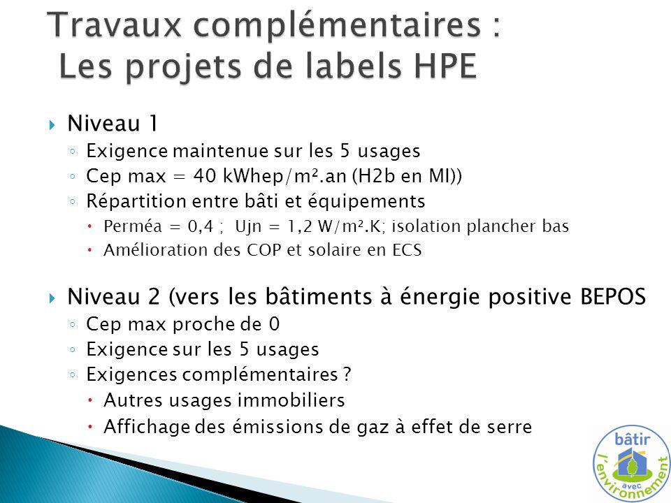 Travaux complémentaires : Les projets de labels HPE