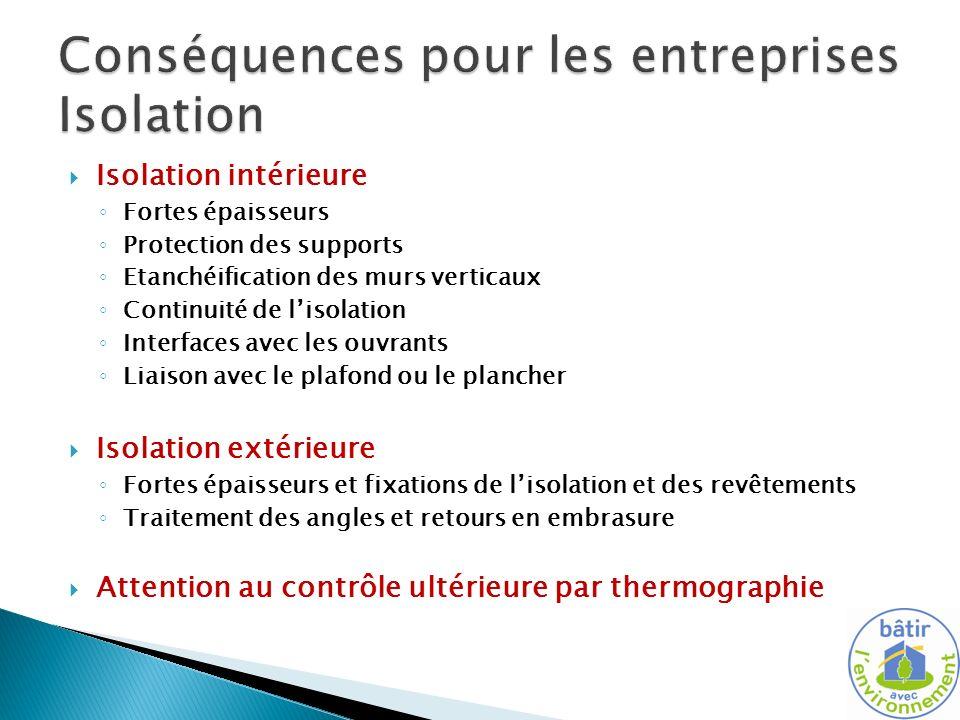 Conséquences pour les entreprises Isolation
