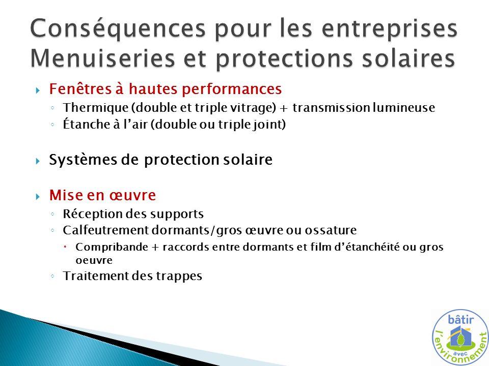 Conséquences pour les entreprises Menuiseries et protections solaires
