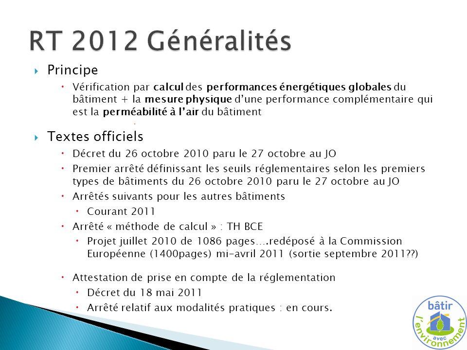 RT 2012 Généralités Principe Textes officiels