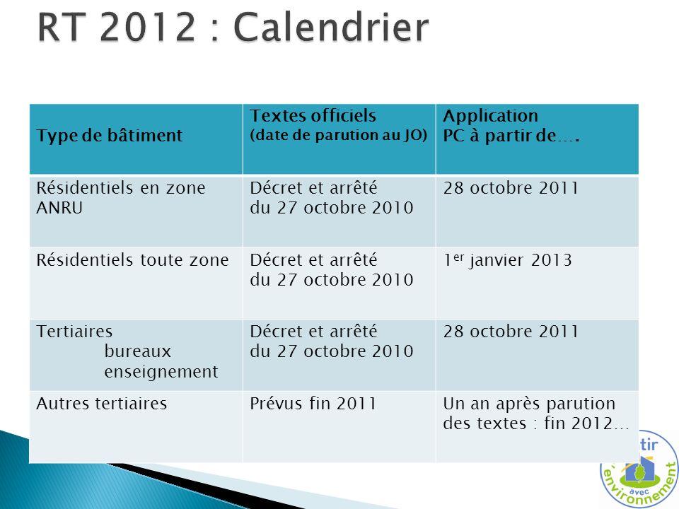 RT 2012 : Calendrier Type de bâtiment Textes officiels Application