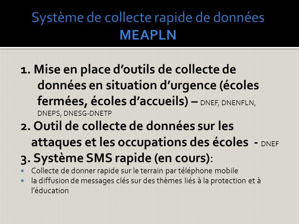 Système de collecte rapide de données MEAPLN