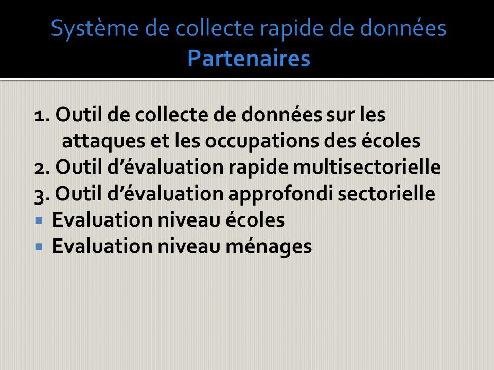 Système de collecte rapide de données Partenaires