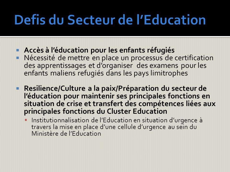Defis du Secteur de l'Education