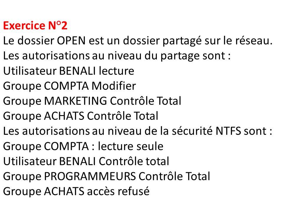 Exercice N°2 Le dossier OPEN est un dossier partagé sur le réseau. Les autorisations au niveau du partage sont :
