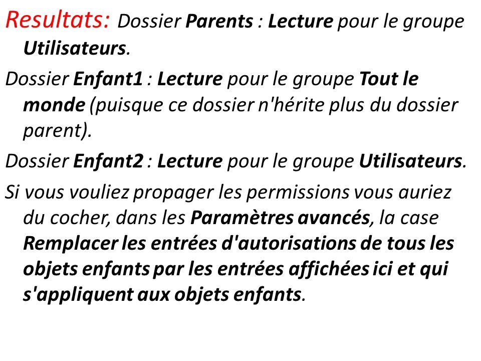 Resultats: Dossier Parents : Lecture pour le groupe Utilisateurs.