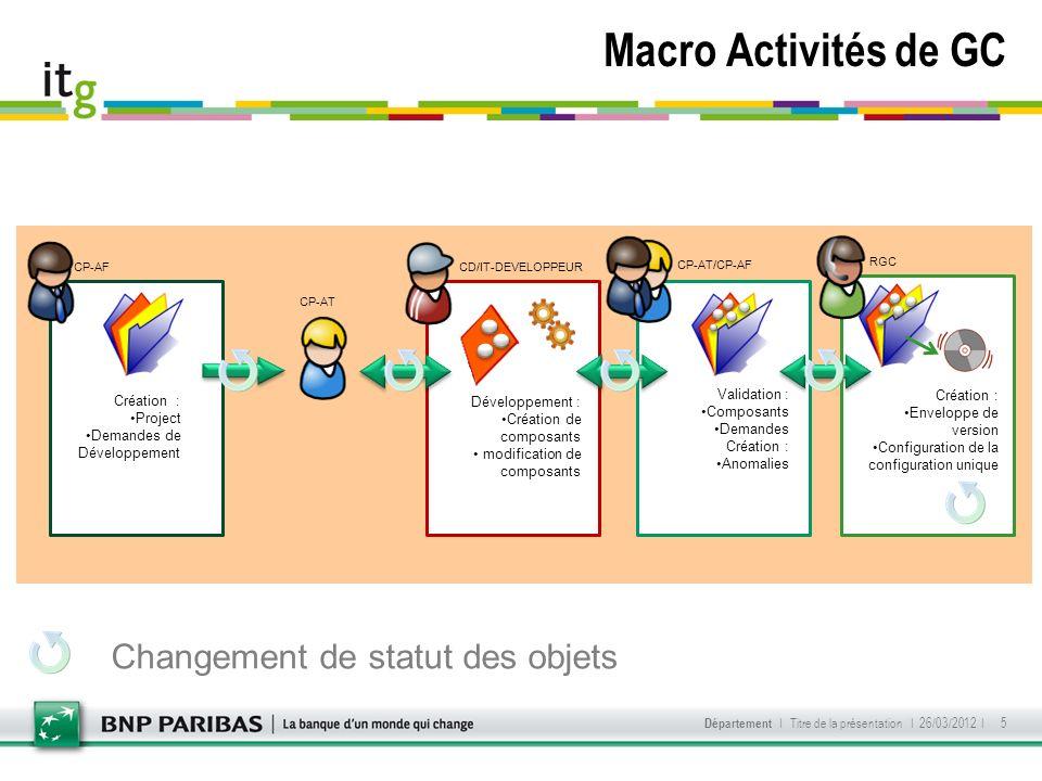 Macro Activités de GC Changement de statut des objets Validation :