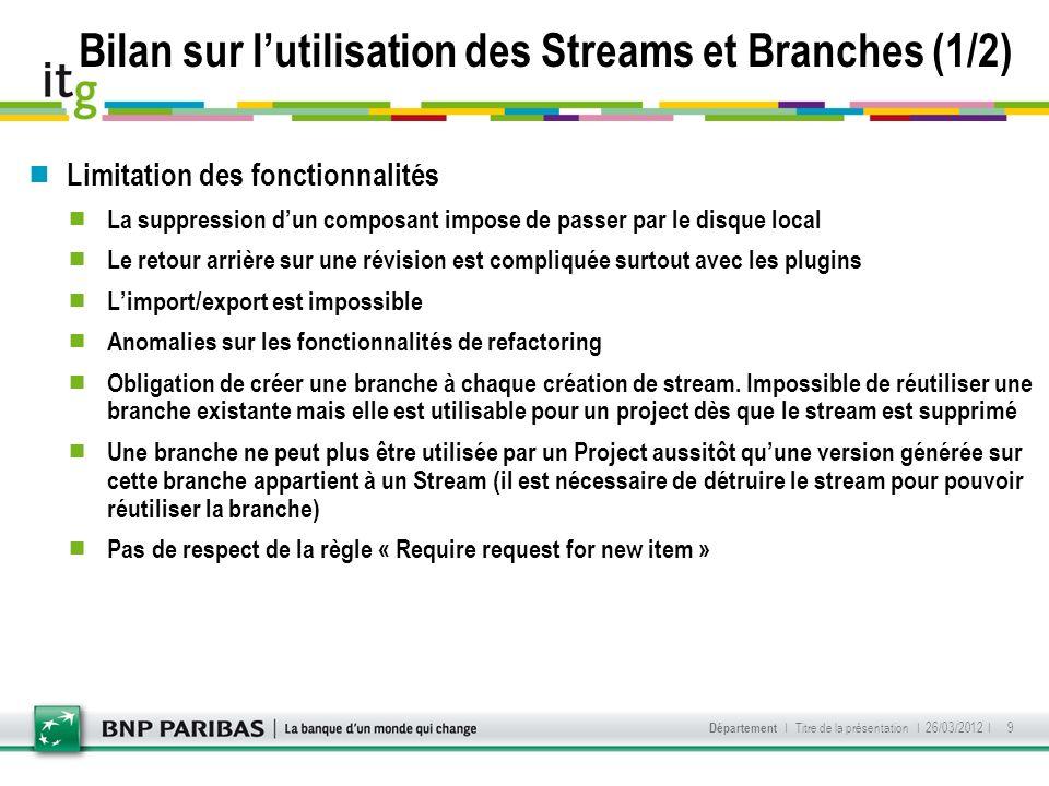 Bilan sur l'utilisation des Streams et Branches (1/2)
