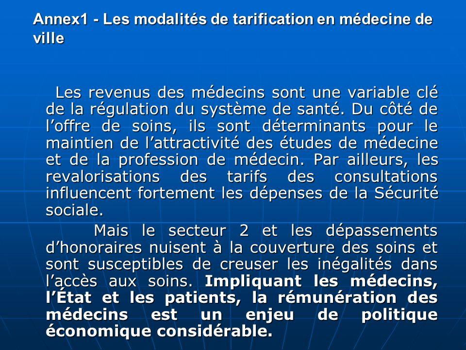 Annex1 - Les modalités de tarification en médecine de ville
