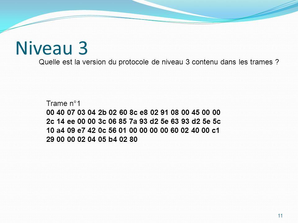 Niveau 3 Quelle est la version du protocole de niveau 3 contenu dans les trames Trame n°1. 00 40 07 03 04 2b 02 60 8c e8 02 91 08 00 45 00 00.
