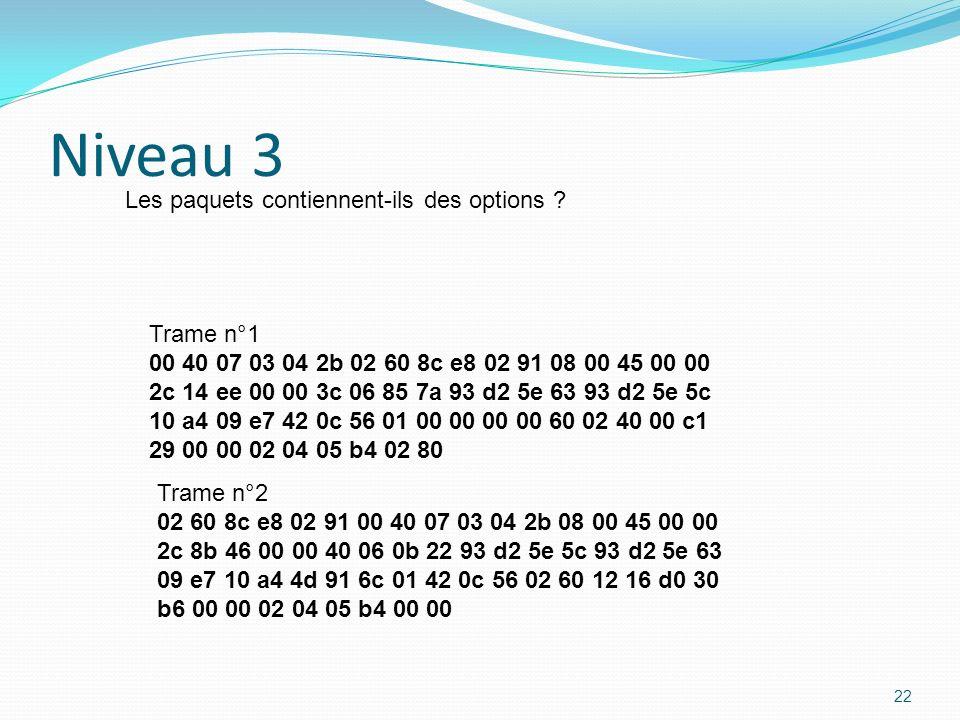 Niveau 3 Les paquets contiennent-ils des options Trame n°1